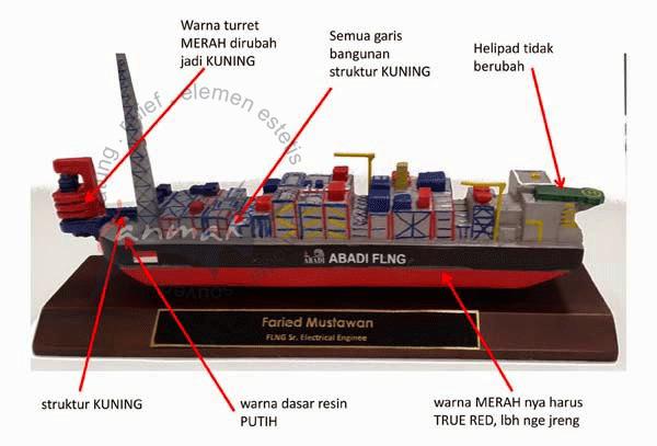 replika kapal lng dari resin